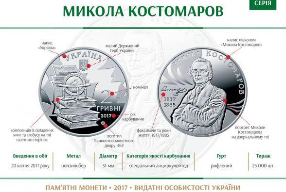 Нацбанк випустив пам'ятну монету на честь Миколи Костомарова