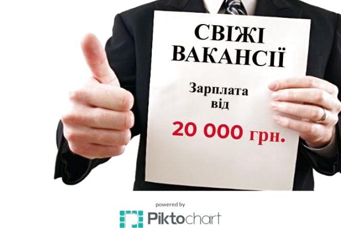 Вакансії тижня у Хмельницькому: кому платитимуть від 20 000 гривень