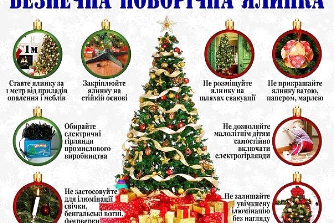 ТОП-7 правил безпечного святкування новорічних свят