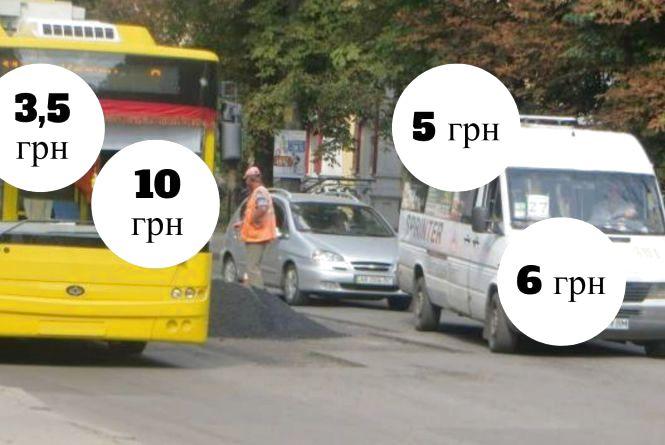 """""""Вечірній тариф"""" у Хмельницькому: як приживається нововведення? (ОБГОВОРЕННЯ)"""