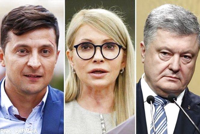 Вибори-2019: за кого голосували хмельничани (ОНОВЛЕНО)